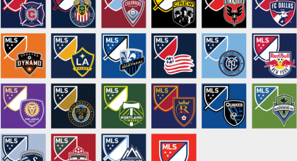 Why the MLS is the fast rising league in the world.