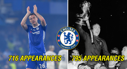 Once a Blue always a Blue – Harry Redknapp offers John Terry the chance to join Birmingham